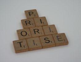 Understanding the Priority Matrix in Sales Planning
