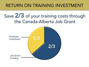 canada-alberta-training-grant