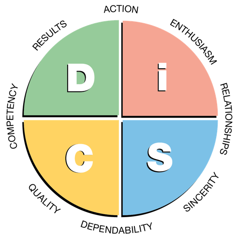 DISC-for-Web
