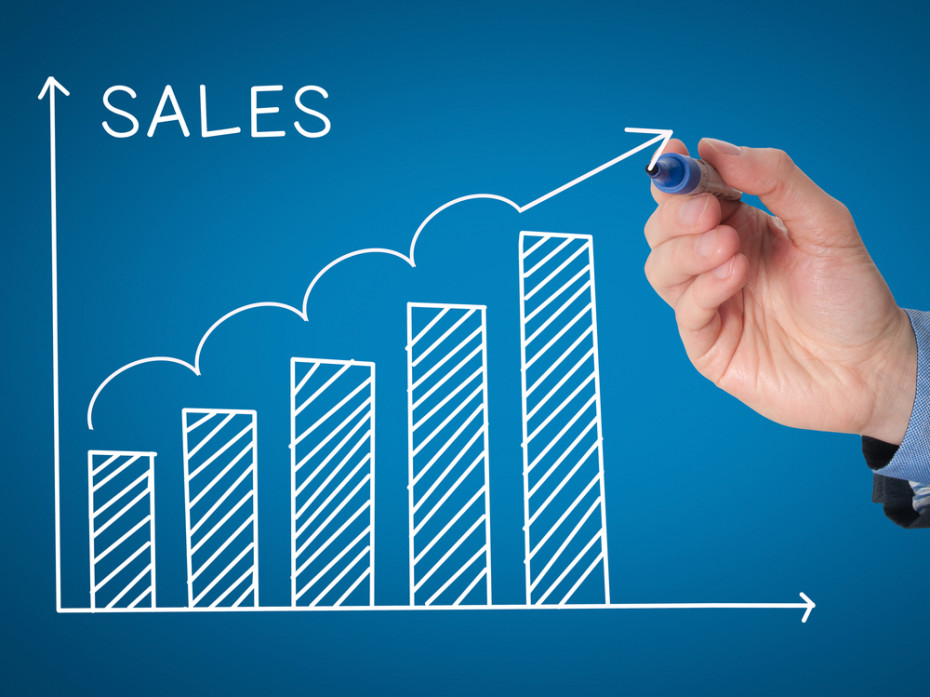 The ABCs and ABMs of Sales - X5 Management | Sales and ...